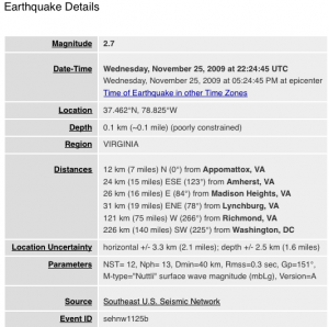 Minor 2 7 Earthquake Rattles Nelson & Parts Of Central Virginia