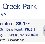 New Weather Station Online In Rockfish Valley