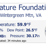 Our Wintergreen Nature Foundation Weather Station At 3500' Feet Back Online!
