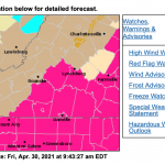 Numerous High Wind Warnings & Advisories In Effect Today